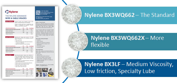 Nylene Wire and Cable Resins